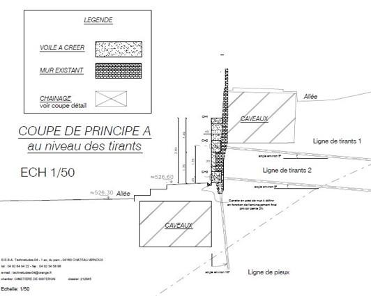renforcement-ouvrages-génie-civil-mur-cimetierre-sisteron-4